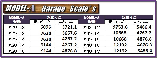 Model-A GarageScale's