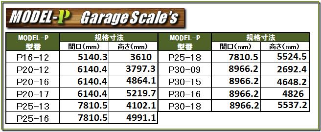 Model-P GarageScale's