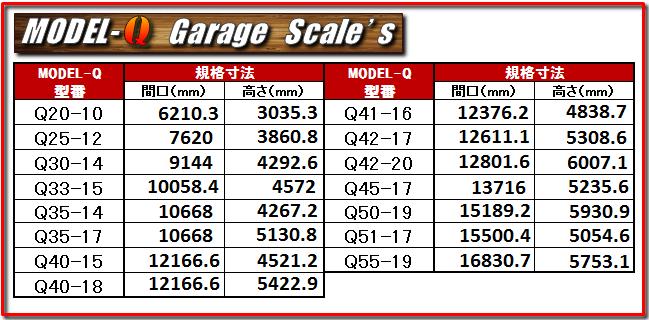 Model-Q GarageScale's
