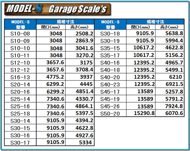 Model-S GarageScale's